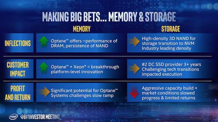 Intel 3D XPoint bellekleri için yeni tesis arayışında