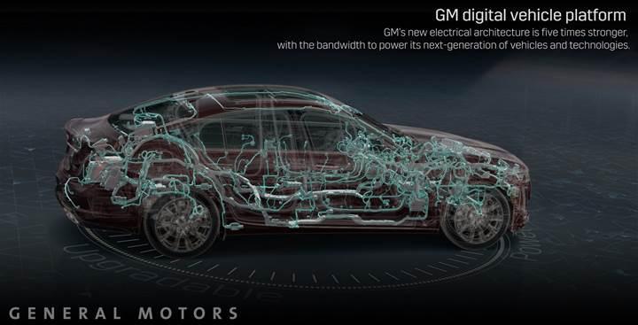General Motors'un yeni araç mimarisi saatte 4.5 terabayt veri akışıyla başa çıkabiliyor