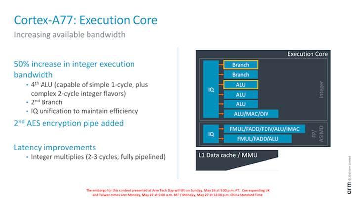 ARM Cortex-A77 çekirdeği duyuruldu