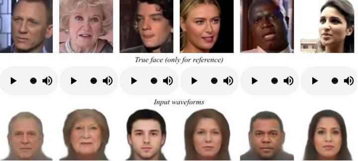 Yapay zeka ses analizi ile  kişilerin fiziksel görüntüsünü tahmin ediyor