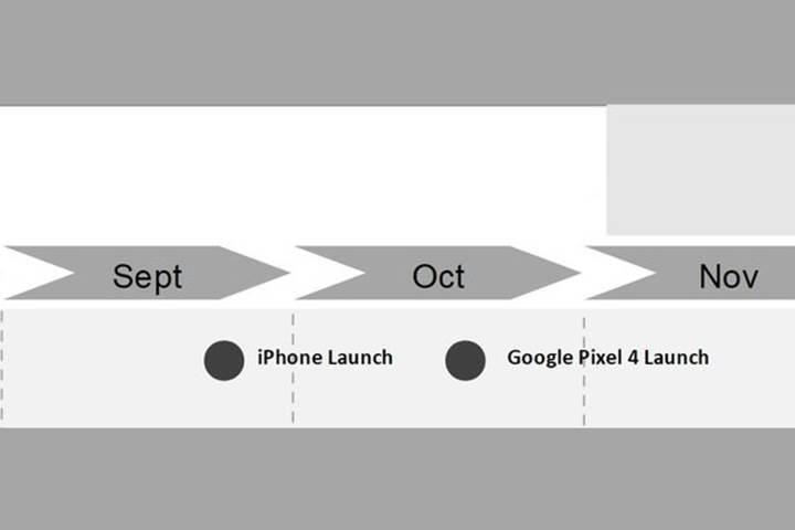 Google Pixel 4 lansmanı Ekim ayında yapılabilir