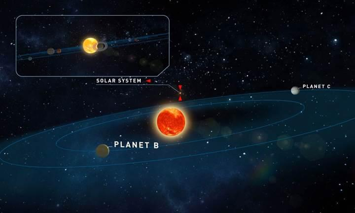 İşte Dünya'ya en çok benzeyen gezegen! Sadece 12 ışık yılı uzaklıkta