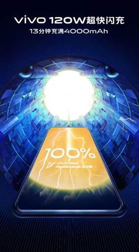 Vivo'nun 120W hızlı şarj teknolojisi 4000 mAh bataryayı 13 dakikada dolduruyor