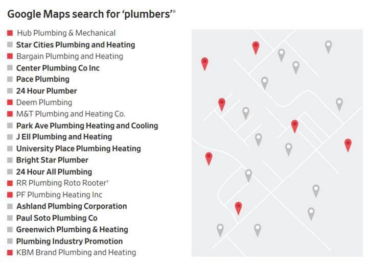 Google Haritalar sahte mekân kaynıyor