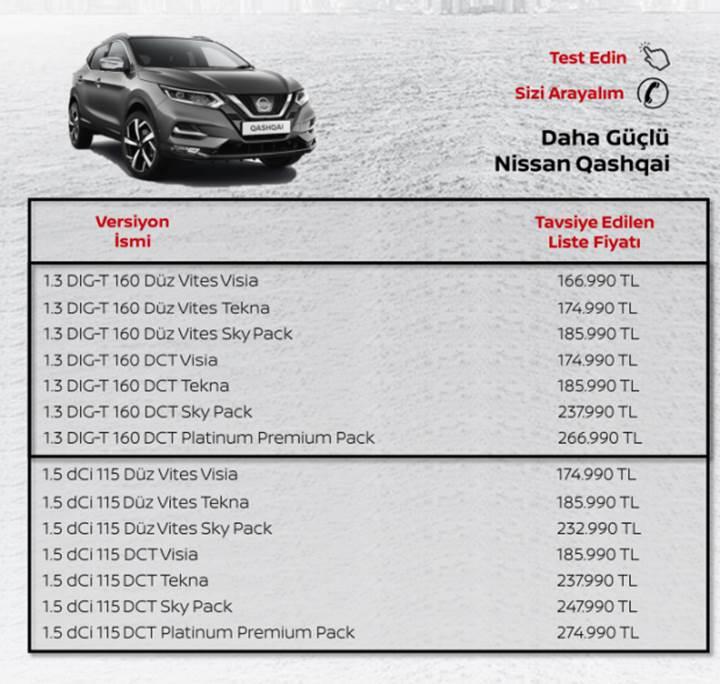 Nissan Qashqai yeni motor seçenekleriyle satışta: İşte fiyatı ve özellikleri