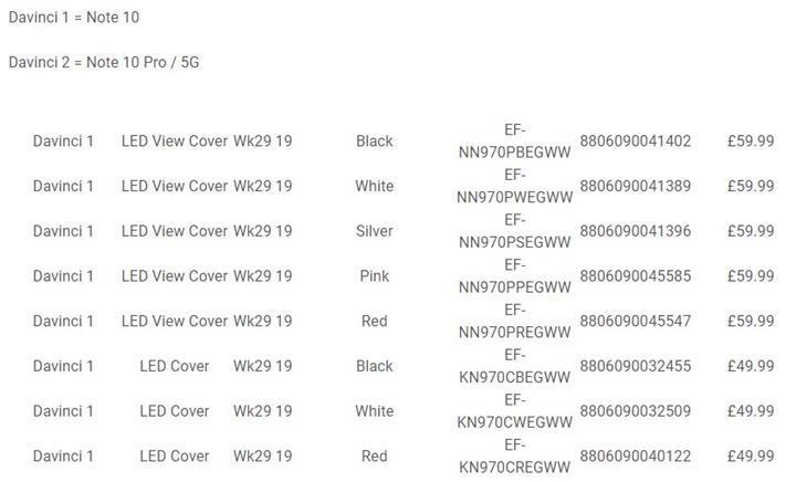 Samsung Galaxy Note 10'un resmi aksesuar listesi internete düştü