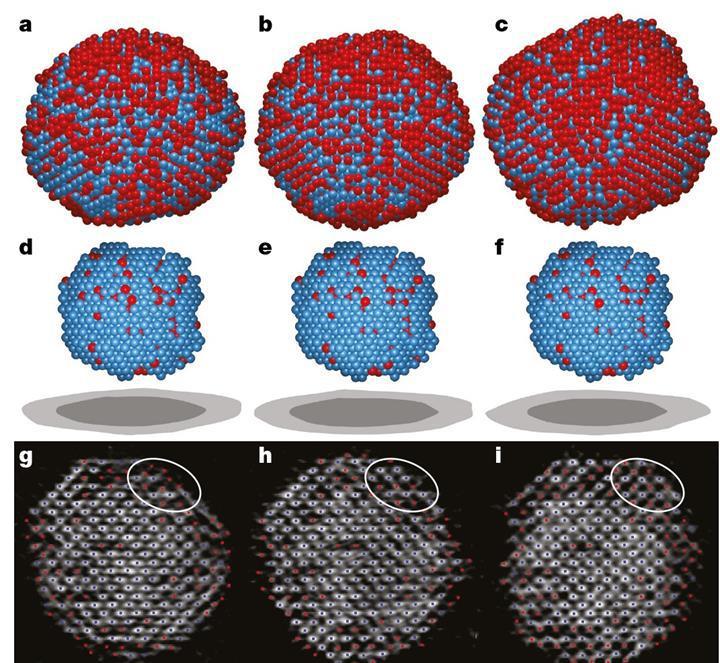 Bilim insanları atomların 4 boyutlu hareketini yakaladı