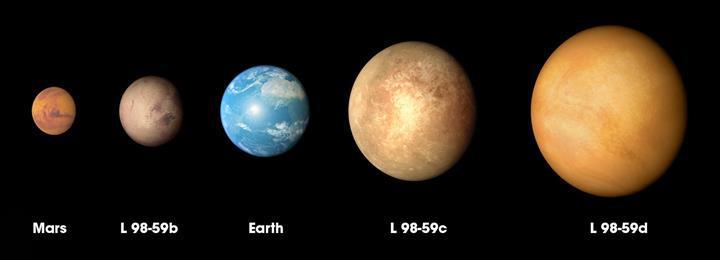 TESS Uzay Teleskobu, şimdiye kadarki en küçük gezegenini keşfetti