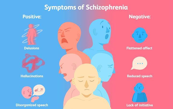 Şizofreni ile bipolar psikotik bozukluklar üzerinde çalışmalar sürüyor