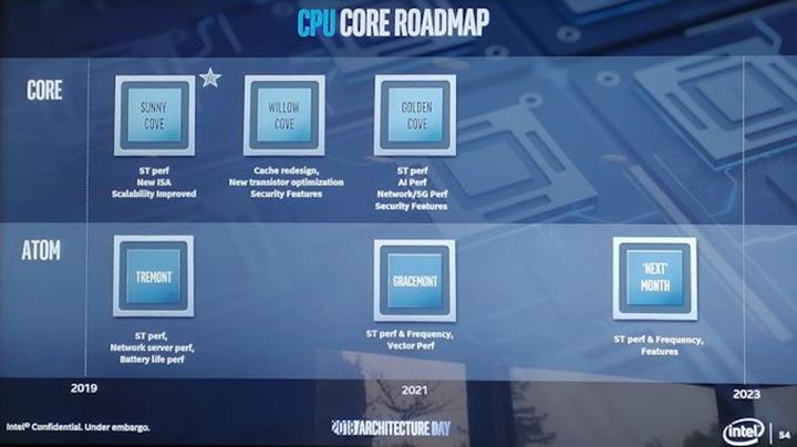 Intel Atom çekirdeklerini L3 önbellekle buluşturabilir