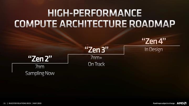 Zen 5, Mimari Şefi'nin profilinde göründü, AMD'nin 2020'den sonraki mimarileri