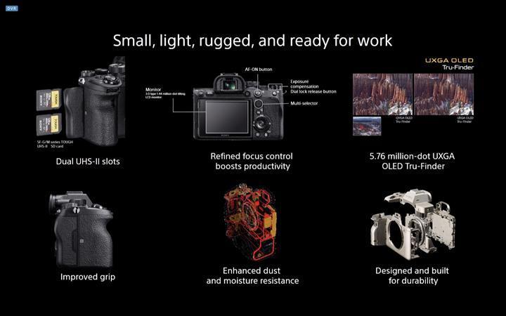 Sony dünyanın ilk 61MP tam kare sensörünü duyurdu