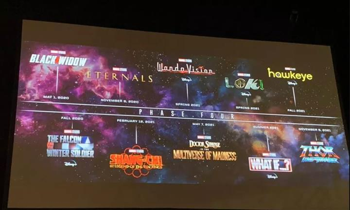 Marvel, yeni film ve dizilerini resmen duyurdu: Thor 4, Doctor Strange 2, The Eternals...