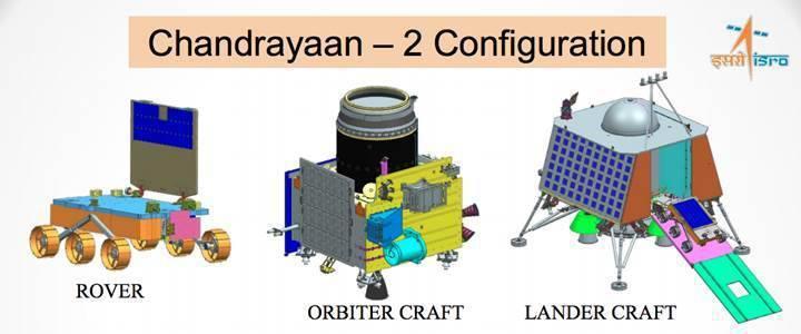 Hindistan, Ay'a uzay aracı gönderdi: İşte tarihi görevin detayları