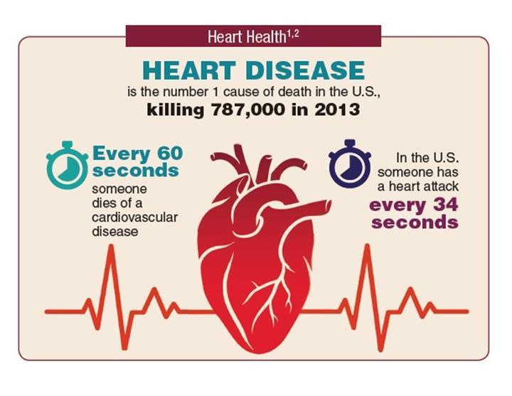 2 milyon yıl önceki gen mutasyonu; kalp hastalıklarımızın temelini oluşturuyor