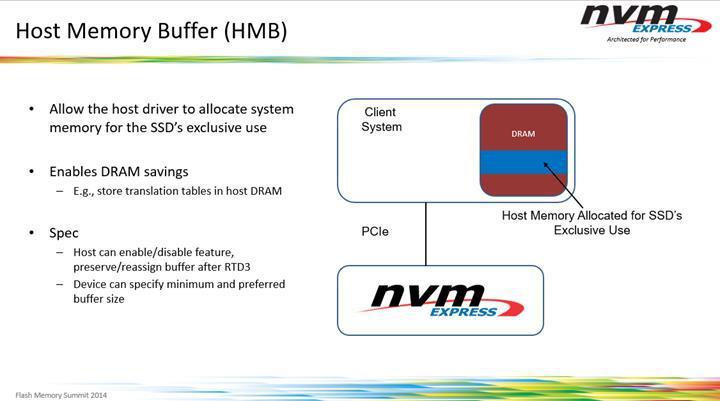NVMe 1.4 ve NVMe-oF 1.1 duyuruldu: DRAM'siz SSD'ler için iyileştirmeler