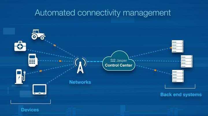Cisco zorlu çalışma şartlarına özel yeni Nesnelerin İnterneti çözümlerini duyurdu