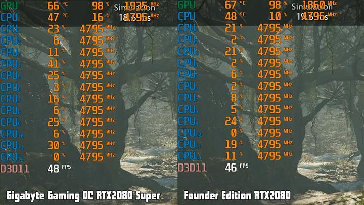 'Super' oldular mı? 'Gigabyte Gaming OC RTX2080 Super incelemesi'