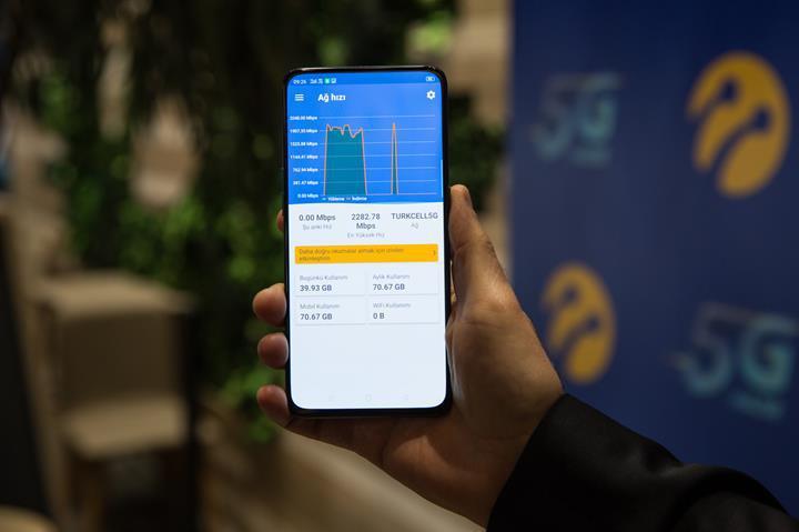 Turkcell, 5G'de dünya hız rekorunu kırdı!