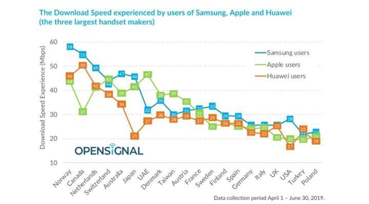 Türkiye'de internete en hızlı Huawei cihazları giriyor