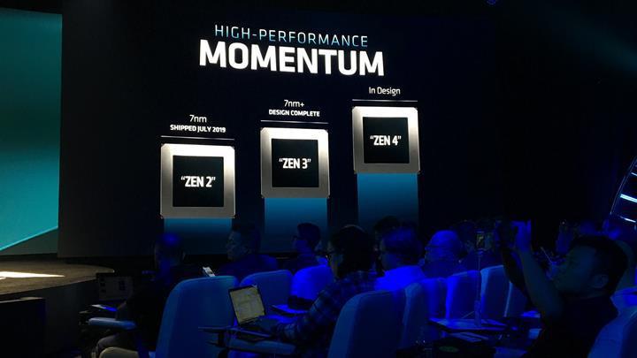 AMD Zen 3 mimarisi gelecek yıl, Zen 4 mimarisi 2021 yılında