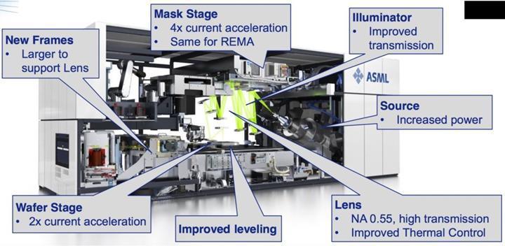TSMC'nin yeni üretim bantları ortaya çıktı