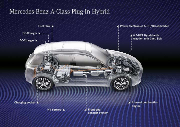 Hibrit motorlu Mercedes A250 e ve B250 e tanıtıldı