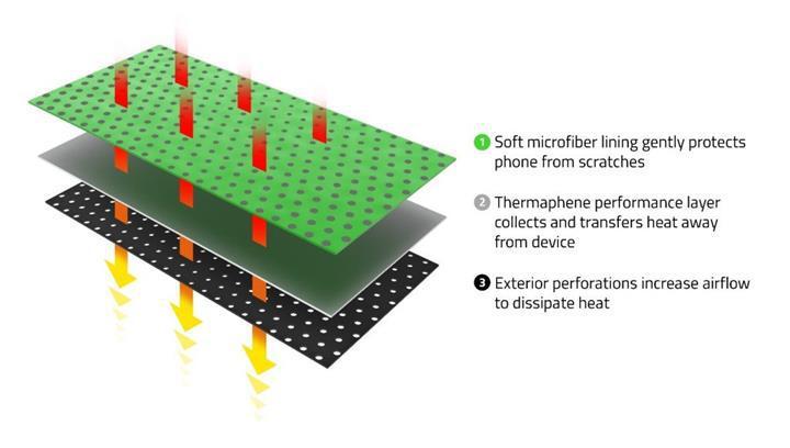 Razer'dan iPhone 11 için termal soğutma teknolojisine sahip kılıf