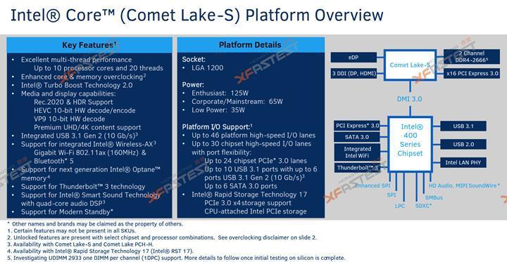 Comet Lake-S'in yongasetleri sızdı: PCIe 4.0 ufukta görünmüyor