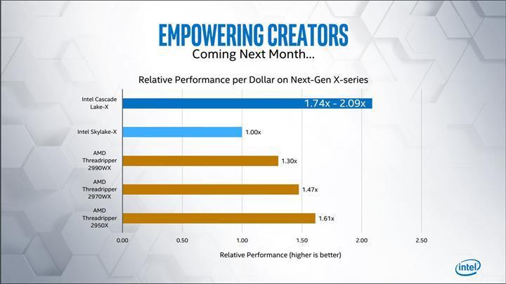 Yeni Intel Core X işlemciler detaylanıyor