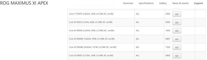 Core i9-9900KS'nin TDP değeri açığa çıktı: 5 GHz için sürpriz yolda