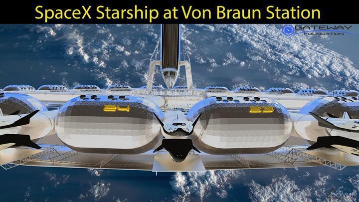 Dünya yörüngesindeki otel: Von Braun Uzay İstasyonu