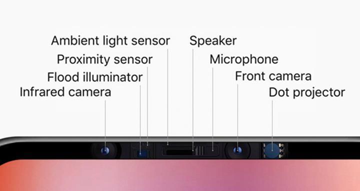 iPhone 12 serisinde çentik kalkabilir