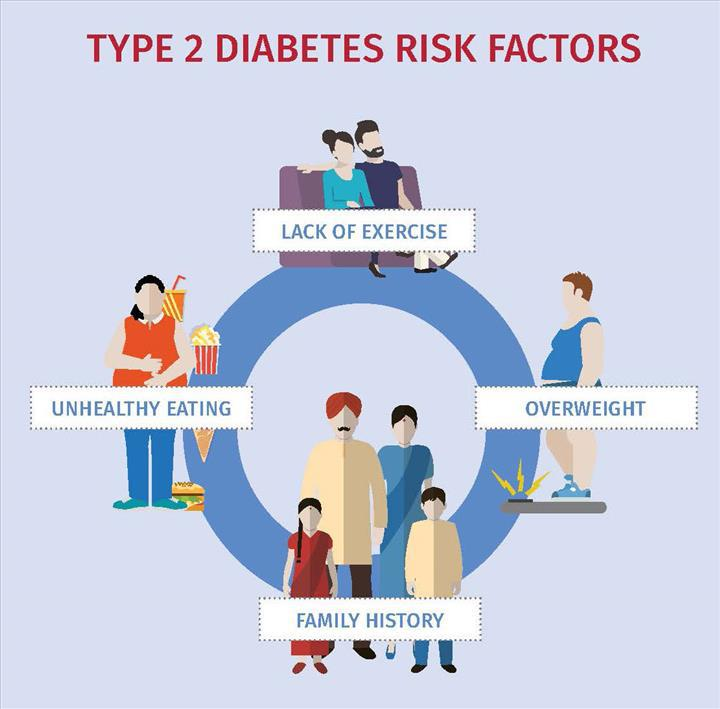 Diyabet ve kısa boy ilişkisi