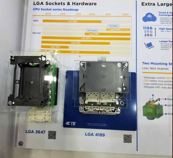 Intel sunuculara DDR5 ve PCIe 5.0'ı getiriyor