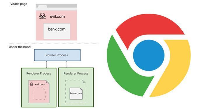Chrome tarayıcısı izolasyon özelliğini Android'e getiriyor