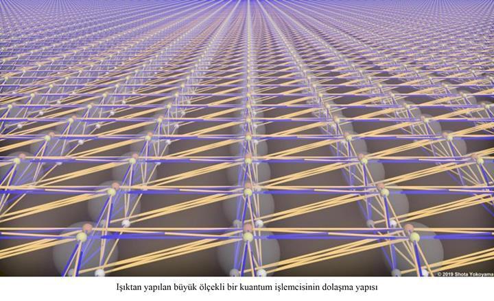 Tamamen Işıktan Yapılmış Prototip Kuantum İşlemci