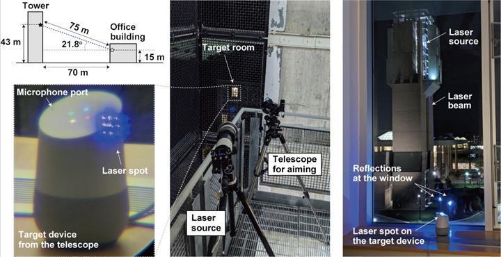 Akıllı hoparlörlere lazerle komut gönderilebiliyor