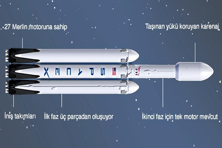 SpaceX, Falcon roketine ait parçanın Dünya'ya düştüğü anın videosunu yayınladı