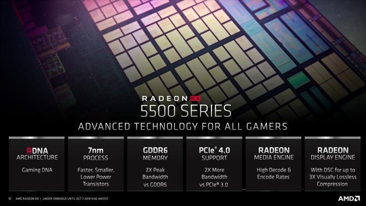 AMD RX 5500'ü performans sınıfına konumlandırıyor