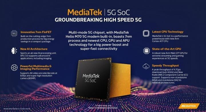 MediaTek'in 5G özellikli yonga setleri için resmi tarih belli oldu