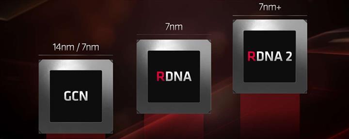 AMD RDNA2 mimarili kartlarını CES 2020'de tanıtabilir