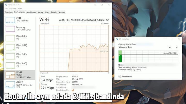 Kablosuzda kablolu hızı!