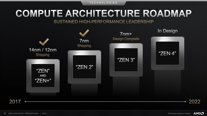 AMD yakın zamanda çekirdek artışına gitmeyebilir