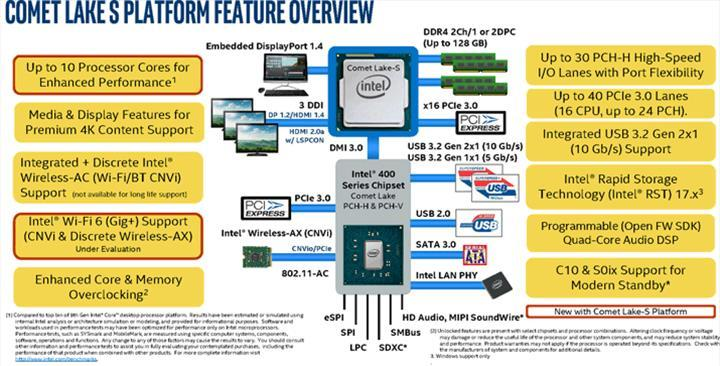 10 çekirdekli Intel Core i9 işlemcisinin çıkış tarihi sızdı