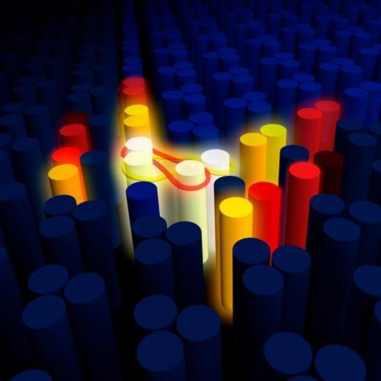 Araştırmacılar, çevrim içi veri transferini hızlandırmanın yeni bir yolunu buldular