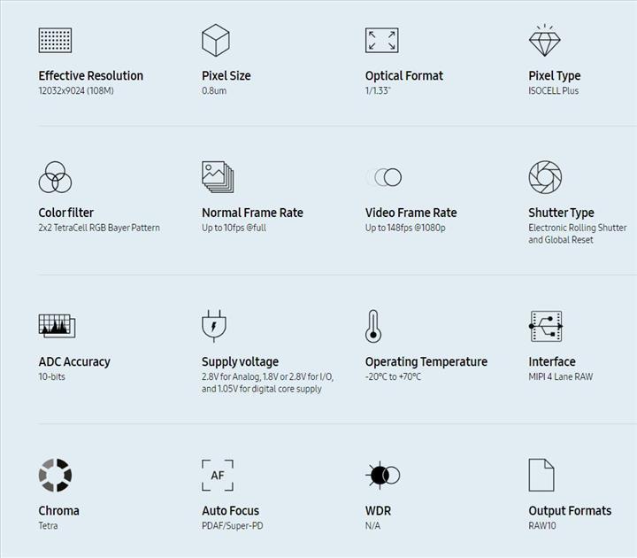 samsung 108 mp kamera özellikleri