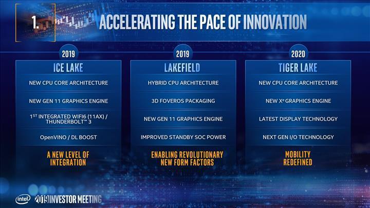 Mühendislik örneği Intel Tiger Lake-U işlemcisi Ice Lake modelinden %26'ya kadar daha hızlı