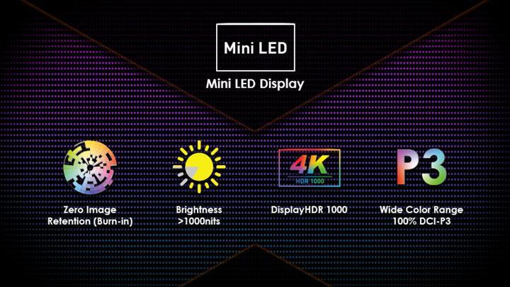 MSI dünyanın ilk mini-LED ekranlı dizüstü bilgisayarını CES 2020'de tanıtacak