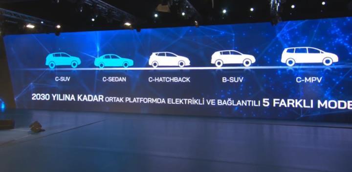 Yerli otomobil 5 farklı model olarak üretilecek
